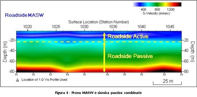 Masw attiva-passiva2
